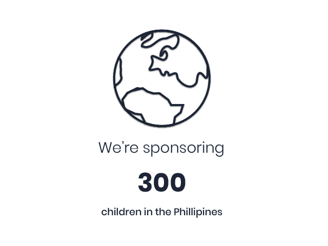 Children sponsored